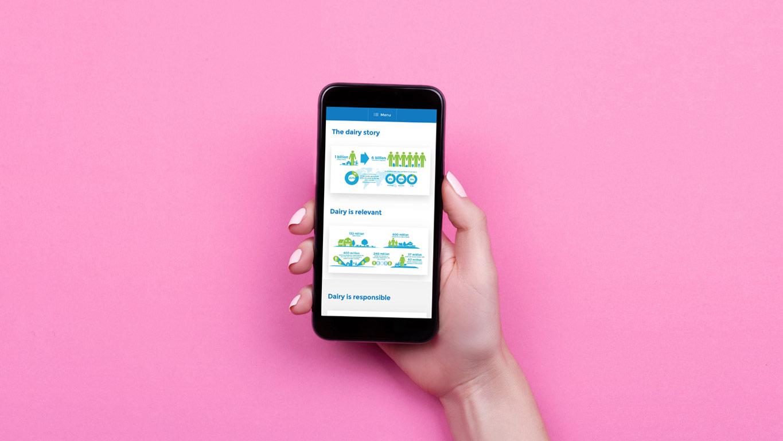 Industry website phone infographics