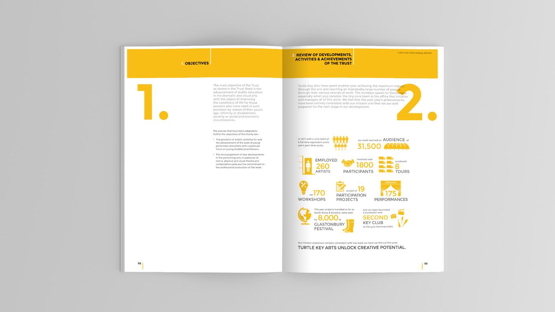 Annual Report design spread 5