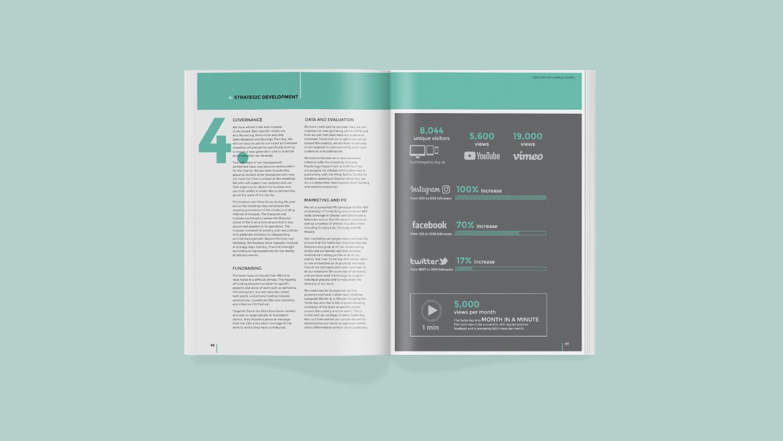 Annual Report design - spread