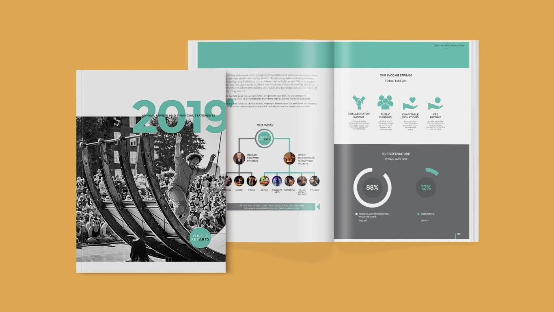 Annual Report design - cover spread