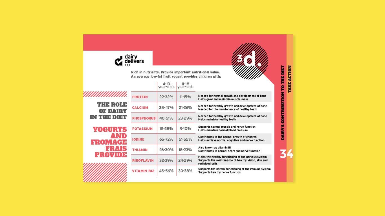campaign collateral literature design
